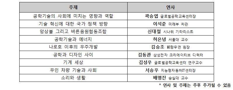 연사 소개.PNG